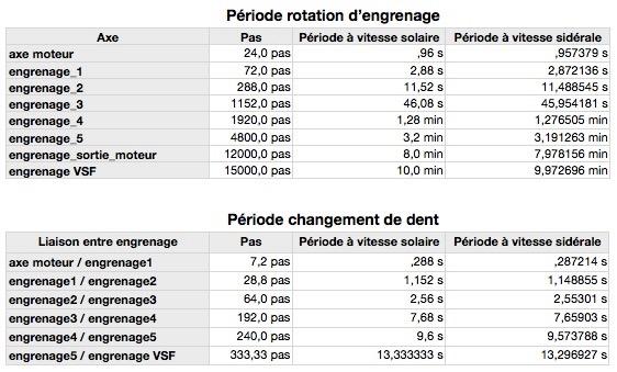 calculs_periodes.jpg